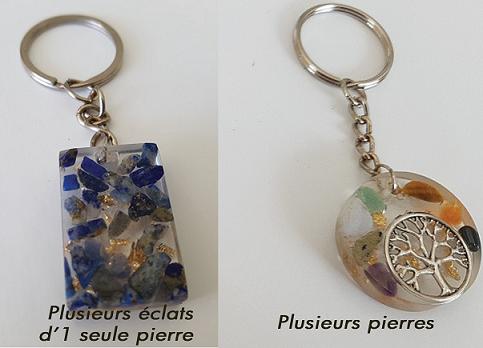 Choix pierre pour orgonite porte-clef personnalisé
